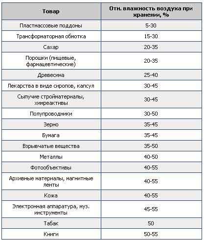 Лучшие виртуальные драм машины на русском языке.Драм машина скачать бесплатно.