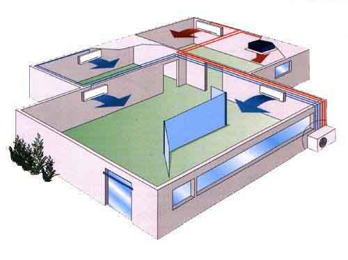 Мульти сплит системы: монтаж сплит систем квалифицированными специалистами в короткий срок.