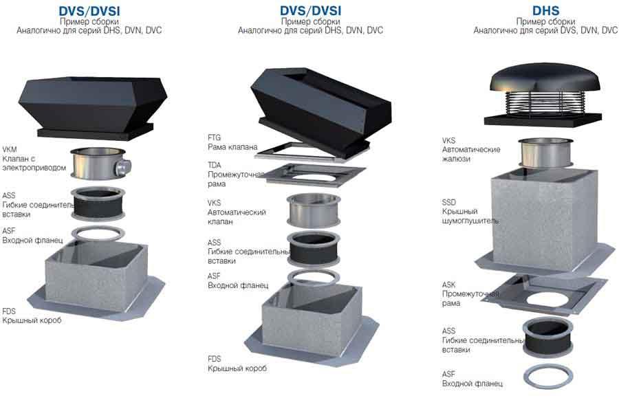 Каталог оборудования: