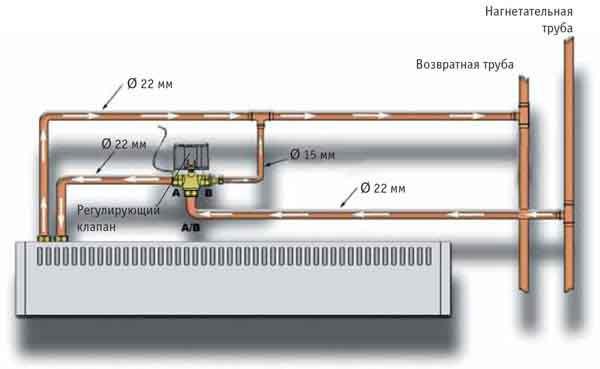 Схема монтажа водяных завес